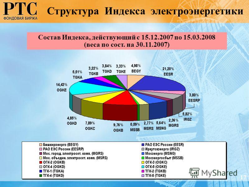Состав Индекса, действующий с 15.12.2007 по 15.03.2008 (веса по сост. на 30.11.2007) Структура Индекса электроэнергетики 17