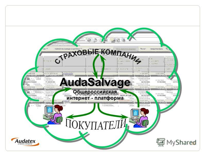 12 AudaSalvageОбщероссийская интернет - платформа AudaSalvage Общероссийская интернет - платформа