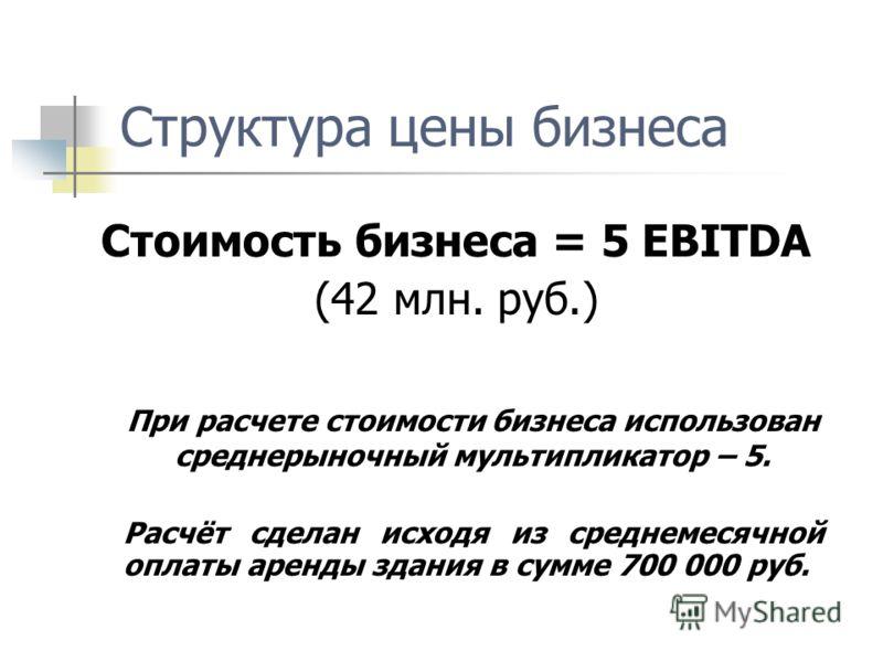 Структура цены бизнеса Стоимость бизнеса = 5 EBITDA (42 млн. руб.) При расчете стоимости бизнеса использован среднерыночный мультипликатор – 5. Расчёт сделан исходя из среднемесячной оплаты аренды здания в сумме 700 000 руб.
