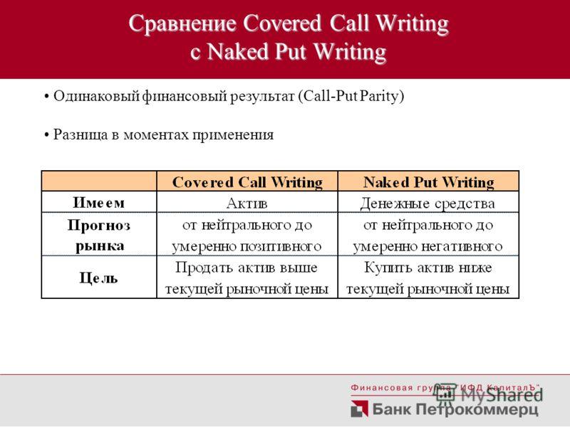 Сравнение Covered Call Writing с Naked Put Writing Одинаковый финансовый результат (Call-Put Parity) Разница в моментах применения