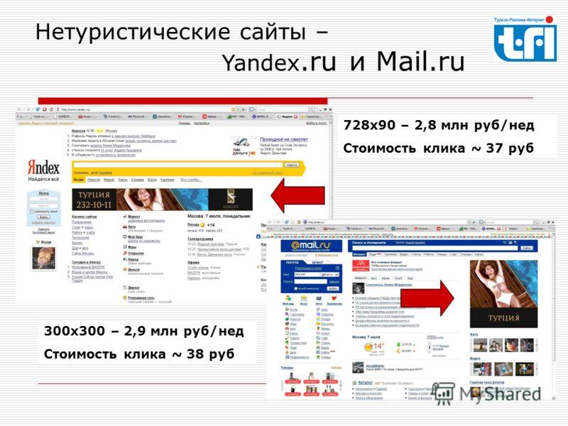 Нетуристические сайты – Yandex.ru и Mail.ru 728х90 – 2,8 млн руб/нед Стоимость клика ~ 37 руб 300х300 – 2,9 млн руб/нед Стоимость клика ~ 38 руб