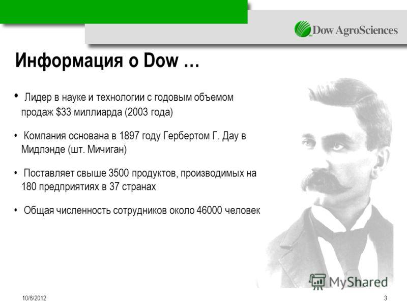 8/16/2012 3 Информация о Dow … Лидер в науке и технологии с годовым объемом продаж $33 миллиарда (2003 года) Компания основана в 1897 году Гербертом Г. Дау в Мидлэнде (шт. Мичиган) Поставляет свыше 3500 продуктов, производимых на 180 предприятиях в 3