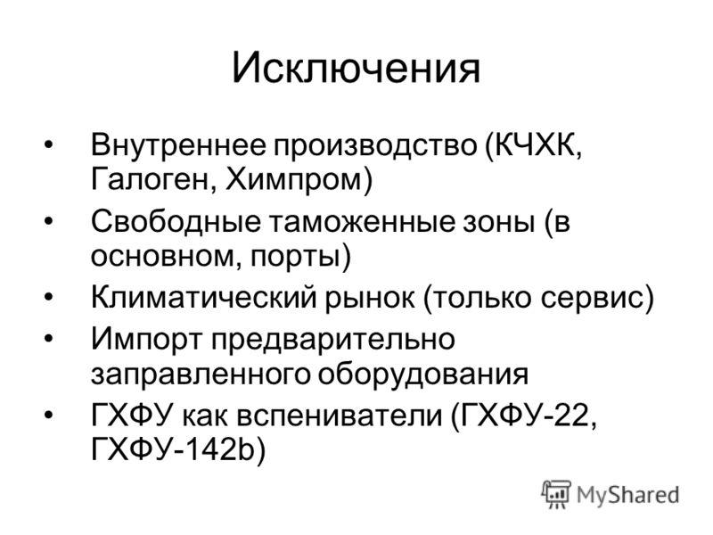 Исключения Внутреннее производство (КЧХК, Галоген, Химпром) Свободные таможенные зоны (в основном, порты) Климатический рынок (только сервис) Импорт предварительно заправленного оборудования ГХФУ как вспениватели (ГХФУ-22, ГХФУ-142b)