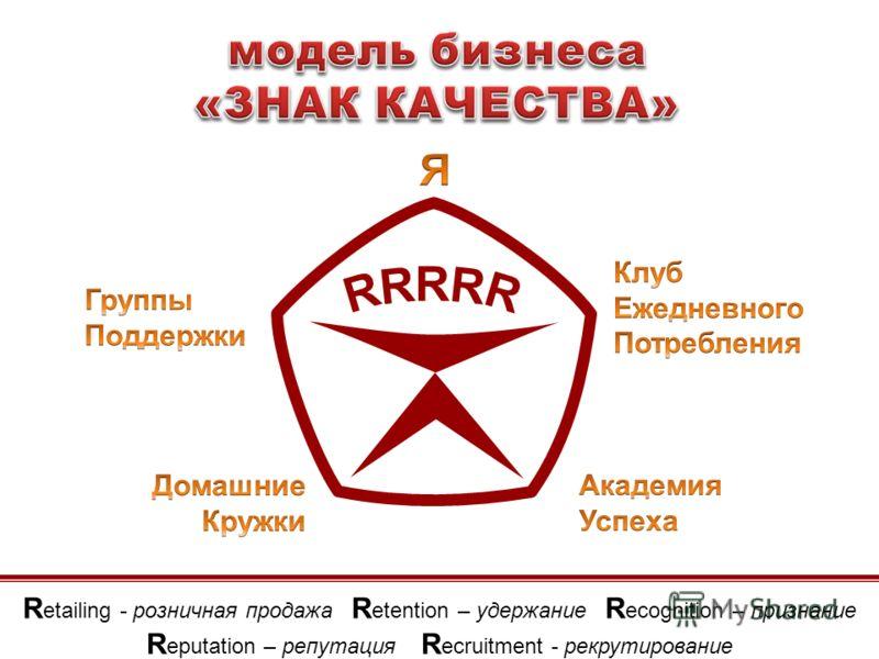 R etailing - розничная продажа R etention – удержание R ecognition – признание R eputation – репутация R ecruitment - рекрутирование