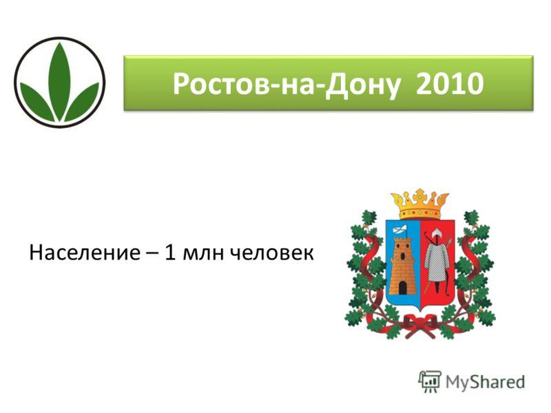 Население – 1 млн человек Ростов-на-Дону 2010