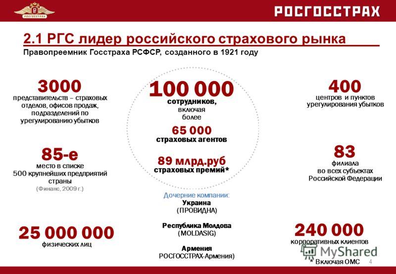 4 2.1 РГС лидер российского страхового рынка Правопреемник Госстраха РСФСР, созданного в 1921 году 3000 представительств – страховых отделов, офисов продаж, подразделений по урегулированию убытков 85-е место в списке 500 крупнейших предприятий страны