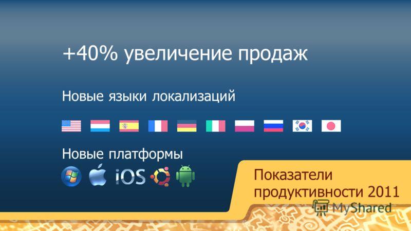Показатели продуктивности 2011 Новые платформы Новые языки локализаций +40% увеличение продаж