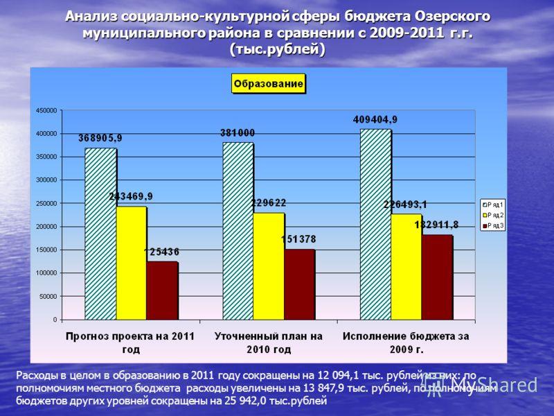 Анализ социально-культурной сферы бюджета Озерского муниципального района в сравнении с 2009-2011 г.г. (тыс.рублей) Расходы в целом в образованию в 2011 году сокращены на 12 094,1 тыс. рублей из них: по полномочиям местного бюджета расходы увеличены