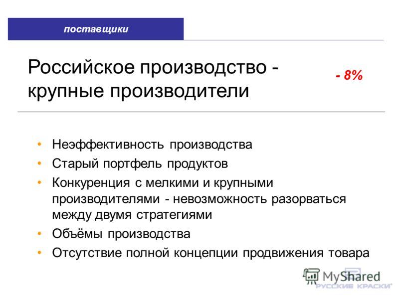 Российское производство - крупные производители - 8% Неэффективность производства Старый портфель продуктов Конкуренция с мелкими и крупными производителями - невозможность разорваться между двумя стратегиями Объёмы производства Отсутствие полной кон