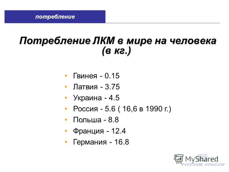 Потребление ЛКМ в мире на человека (в кг.) Гвинея - 0.15 Латвия - 3.75 Украина - 4.5 Россия - 5.6 ( 16,6 в 1990 г.) Польша - 8.8 Франция - 12.4 Германия - 16.8 потребление