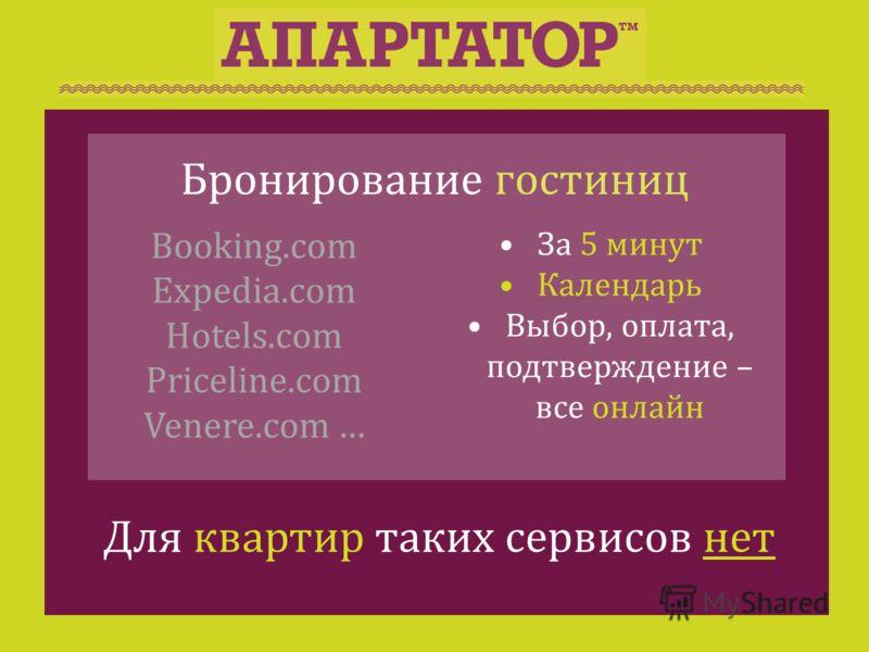 Бронирование гостиниц Booking.com Expedia.com Hotels.com Priceline.com Venere.com … За 5 минут Календарь Выбор, оплата, подтверждение – все онлайн Для квартир таких сервисов нет