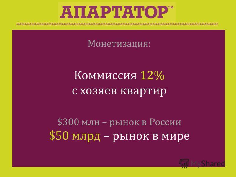 Монетизация: Коммиссия 12% с хозяев квартир $300 млн – рынок в России $50 млрд – рынок в мире