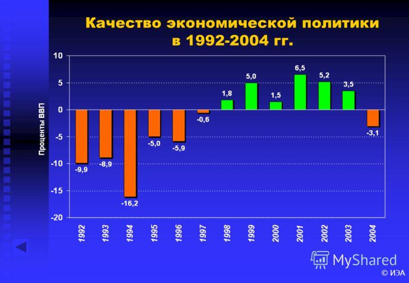 © ИЭА Качество экономической политики в 1992-2004 гг.