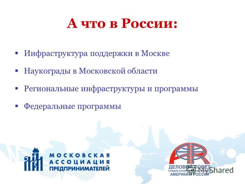 А что в России: Инфраструктура поддержки в Москве Наукограды в Московской области Региональные инфраструктуры и программы Федеральные программы