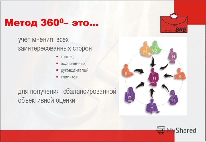 Метод 360 0 – это… учет мнения всех заинтересованных сторон коллег, подчиненных, руководителей, клиентов для получения сбалансированной объективной оценки.