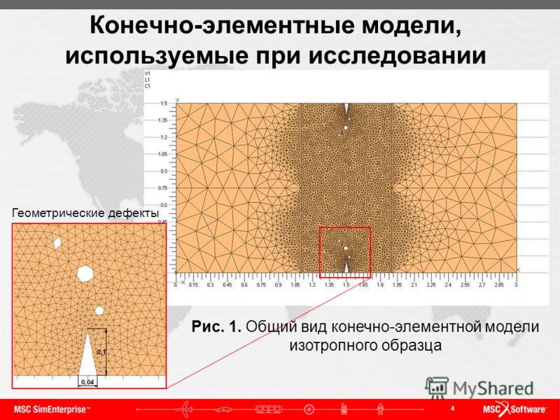 4 Конечно-элементные модели, используемые при исследовании Рис. 1. Общий вид конечно-элементной модели изотропного образца Геометрические дефекты