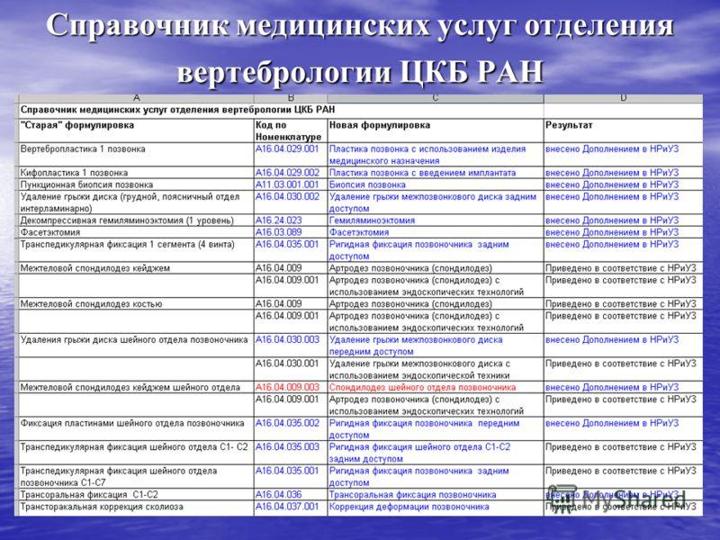 Справочник медицинских услуг отделения вертебрологии ЦКБ РАН