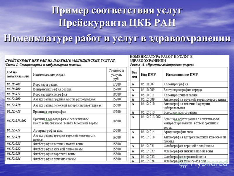Пример соответствия услуг Прейскуранта ЦКБ РАН Номенклатуре работ и услуг в здравоохранении