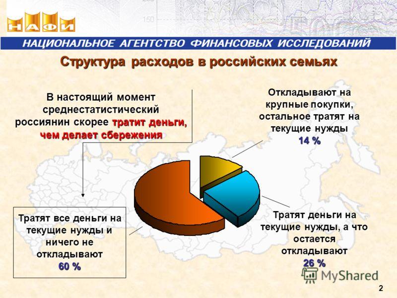 2 Структура расходов в российских семьях В настоящий момент среднестатистический россиянин скорее тратит деньги, чем делает сбережения Откладывают на крупные покупки, остальное тратят на текущие нужды 14 % Тратят деньги на текущие нужды, а что остает