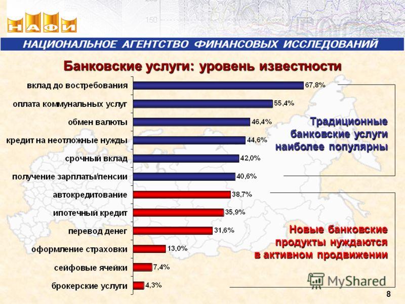 8 Банковские услуги: уровень известности Традиционные банковские услуги наиболее популярны Новые банковские продукты нуждаются в активном продвижении