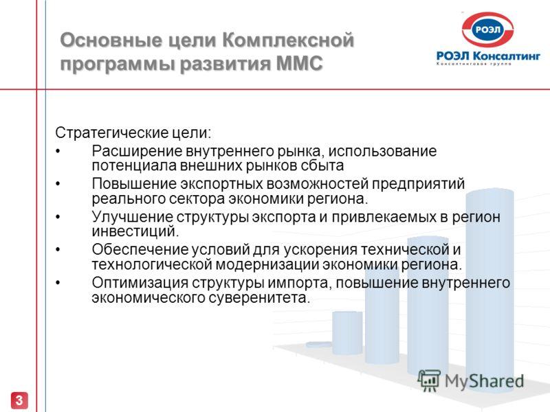 Основные цели Комплексной программы развития ММС Стратегические цели: Расширение внутреннего рынка, использование потенциала внешних рынков сбыта Повышение экспортных возможностей предприятий реального сектора экономики региона. Улучшение структуры э