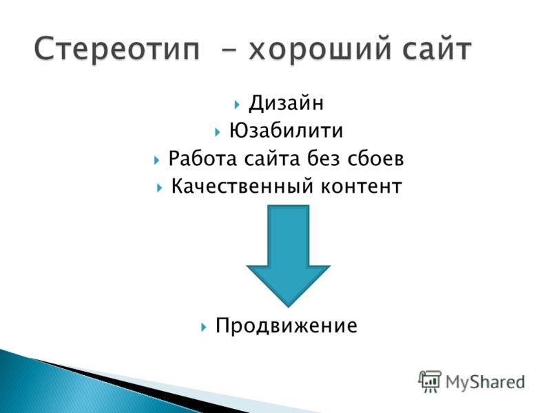 Дизайн Юзабилити Работа сайта без сбоев Качественный контент Продвижение