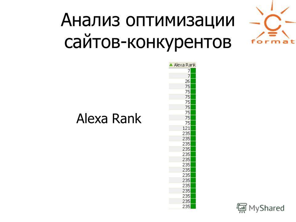 Анализ оптимизации сайтов-конкурентов Alexa Rank