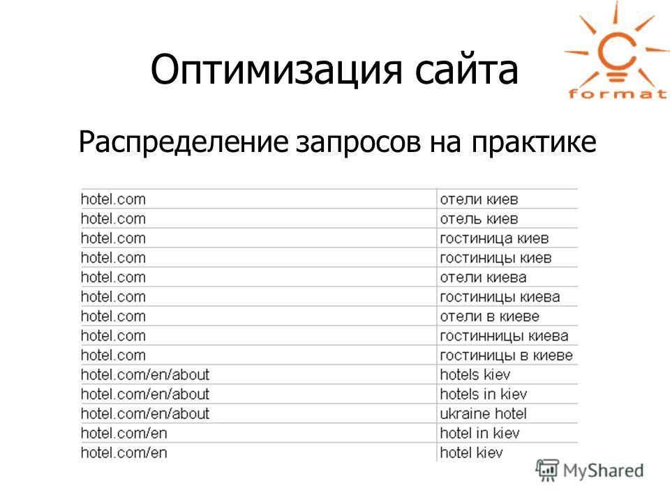 Оптимизация сайта Распределение запросов на практике