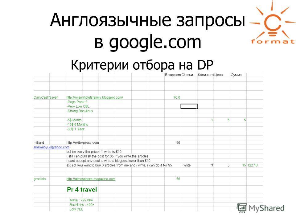 Англоязычные запросы в google.com Критерии отбора на DP