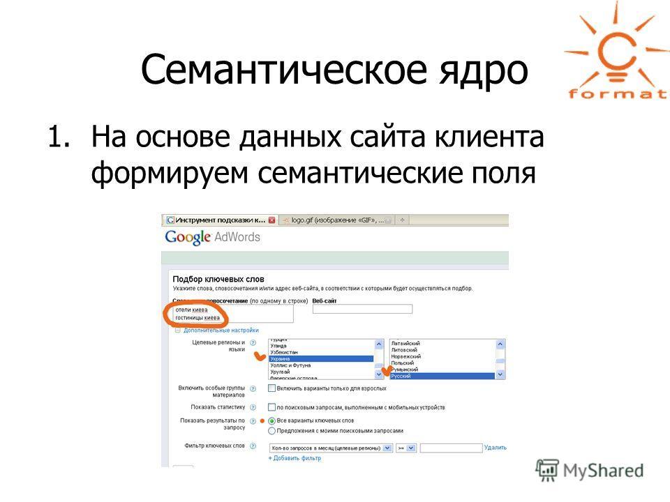 Семантическое ядро 1.На основе данных сайта клиента формируем семантические поля