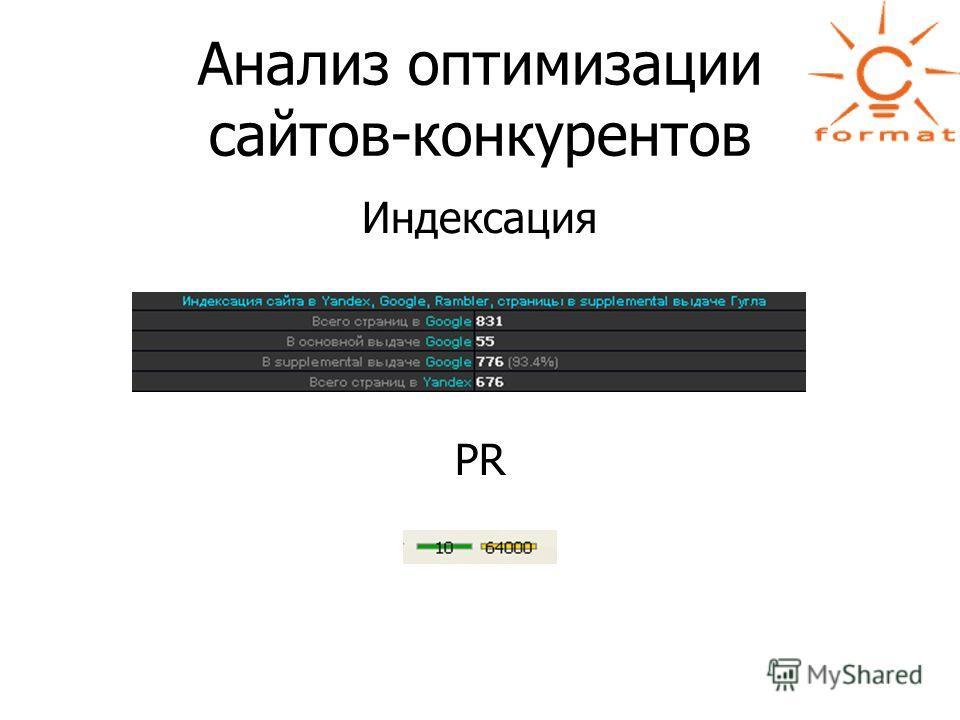 Анализ оптимизации сайтов-конкурентов Индексация PR