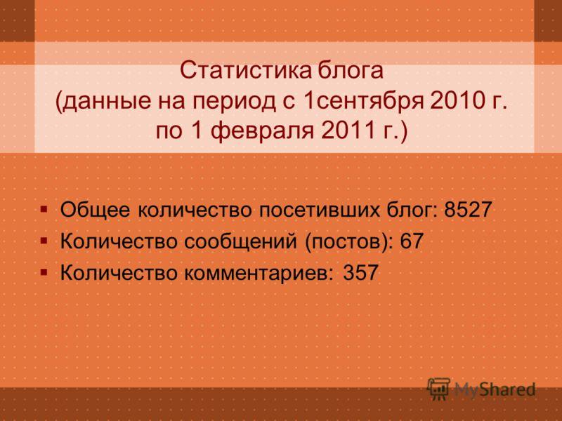 Статистика блога (данные на период с 1сентября 2010 г. по 1 февраля 2011 г.) Общее количество посетивших блог: 8527 Количество сообщений (постов): 67 Количество комментариев: 357