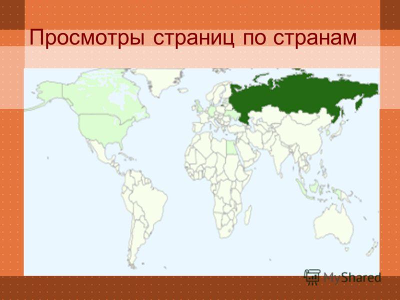 Просмотры страниц по странам