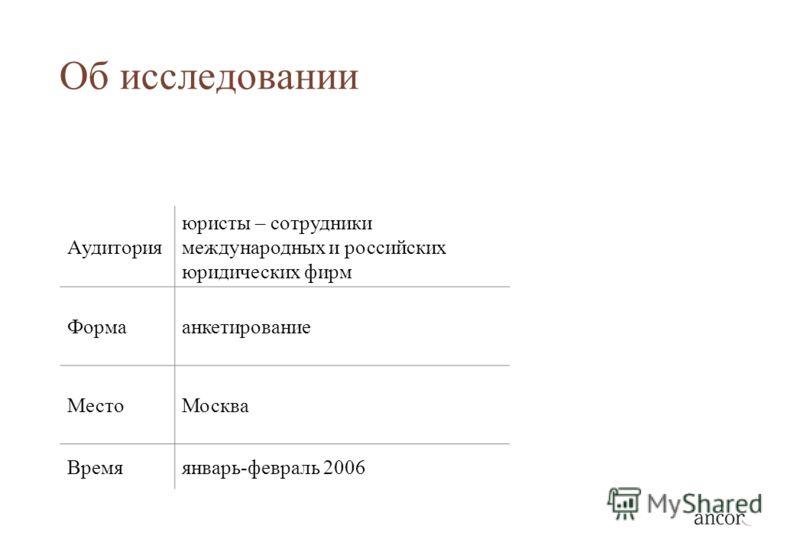 Аудитория юристы – сотрудники международных и российских юридических фирм Формаанкетирование МестоМосква Времяянварь-февраль 2006 Об исследовании