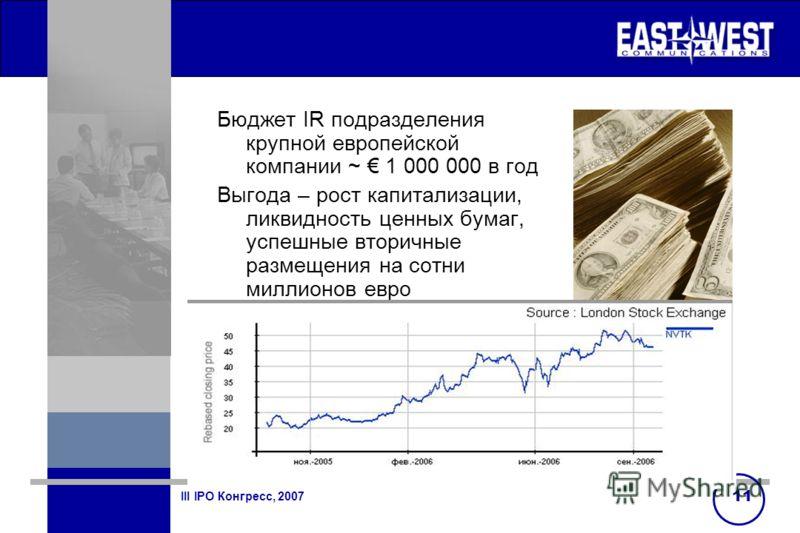 III IPO Конгресс, 2007 11 Бюджет IR подразделения крупной европейской компании ~ 1 000 000 в год Выгода – рост капитализации, ликвидность ценных бумаг, успешные вторичные размещения на сотни миллионов евро