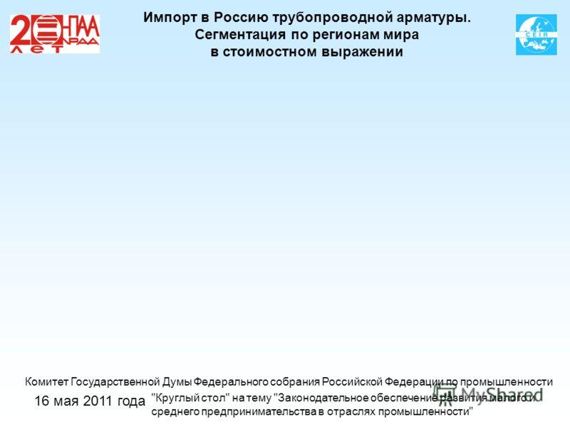 16 мая 2011 года Импорт в Россию трубопроводной арматуры. Сегментация по регионам мира в cтоимостном выражении Комитет Государственной Думы Федерального собрания Российской Федерации по промышленности