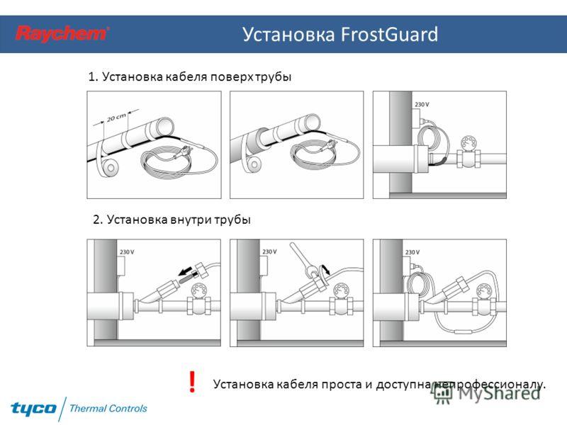 Установка FrostGuard 1. Установка кабеля поверх трубы 2. Установка внутри трубы Установка кабеля проста и доступна непрофессионалу. !