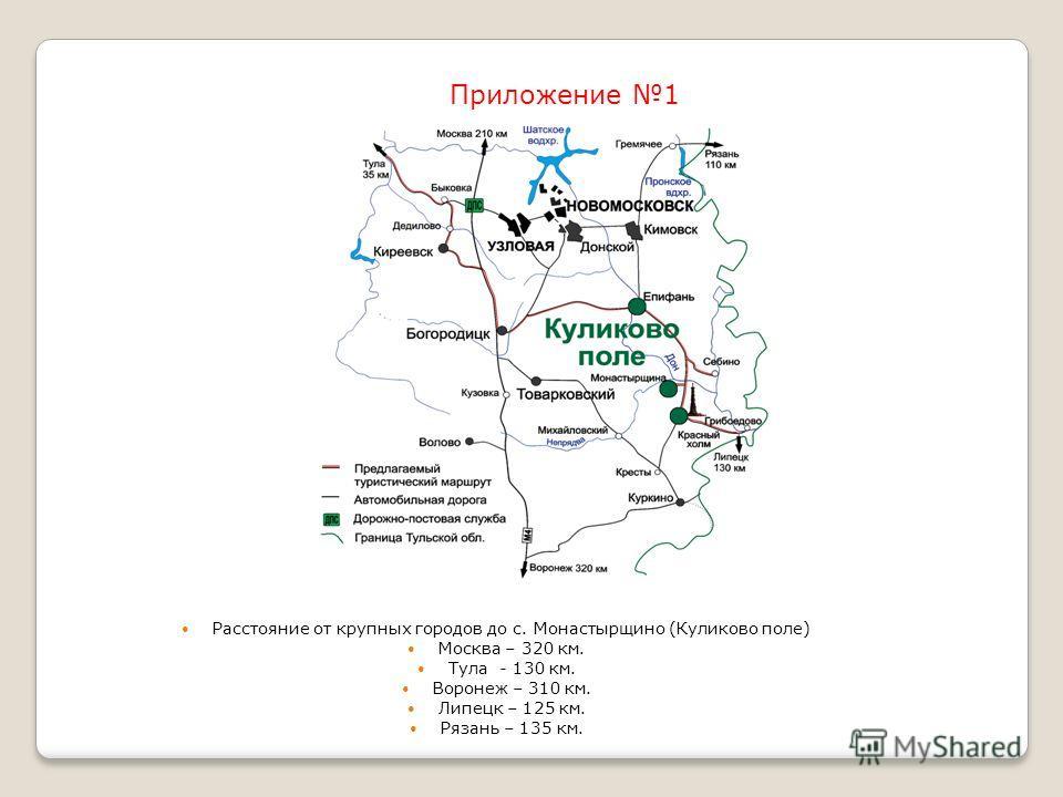Расстояние от крупных городов до с. Монастырщино (Куликово поле) Москва – 320 км. Тула - 130 км. Воронеж – 310 км. Липецк – 125 км. Рязань – 135 км. Приложение 1