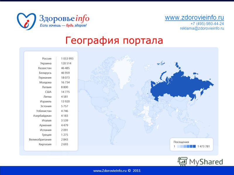 География портала www.ZdorovieInfo.ru © 2011 www.zdorovieinfo.ru +7 (495) 980-44-24 reklama@zdorovieinfo.ru