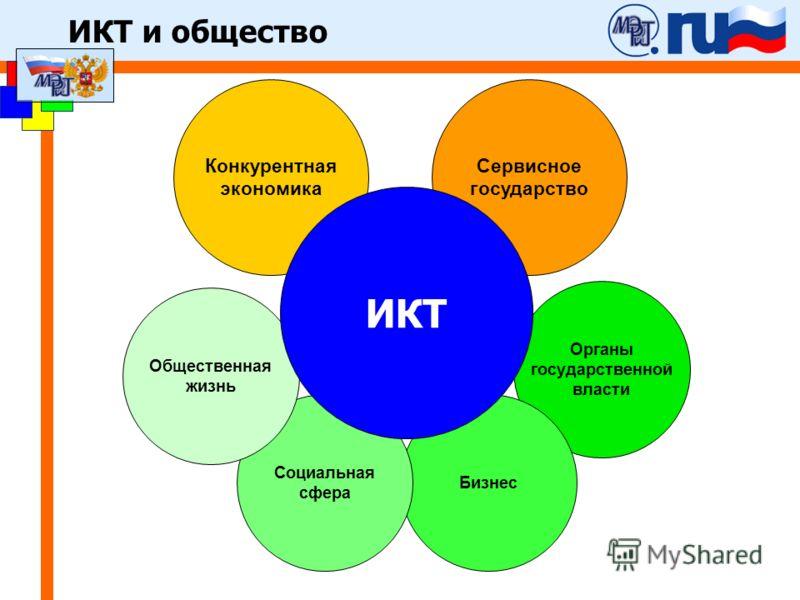 Органы государственной власти Бизнес ИКТ и общество Конкурентная экономика Сервисное государство Социальная сфера Общественная жизнь ИКТ