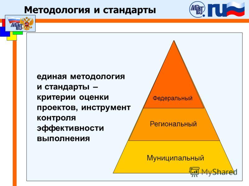 единая методология и стандарты – критерии оценки проектов, инструмент контроля эффективности выполнения Федеральный Региональный Муниципальный Методология и стандарты