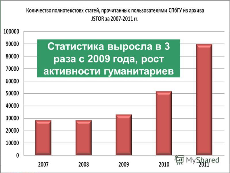 Статистика выросла в 3 раза с 2009 года, рост активности гуманитариев