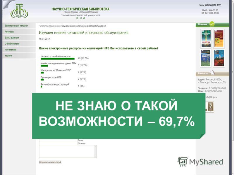 НЕ ЗНАЮ О ТАКОЙ ВОЗМОЖНОСТИ – 69,7%