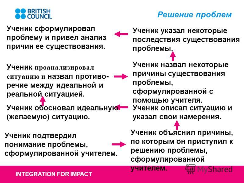 INTEGRATION FOR IMPACT Решение проблем Ученик подтвердил понимание проблемы, сформулированной учителем. Ученик описал ситуацию и указал свои намерения. Ученик сформулировал проблему и привел анализ причин ее существования. Ученик указал некоторые пос