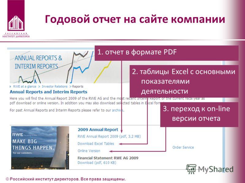 Годовой отчет на сайте компании 1. отчет в формате PDF 3. переход к on-line версии отчета 2. таблицы Excel с основными показателями деятельности © Российский институт директоров. Все права защищены.