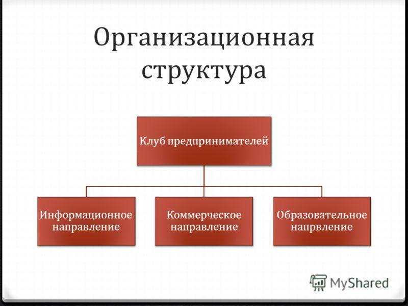 Организационная структура Клуб предпринимателей Информационное направление Коммерческое направление Образовательное напрвление