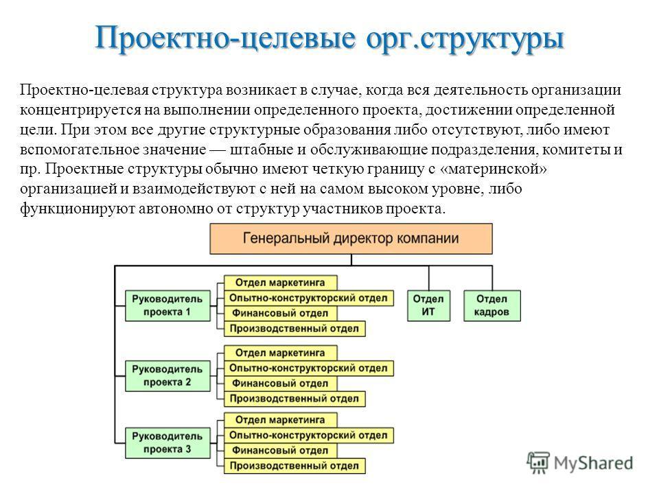 Проектно-целевые орг.структуры Проектно-целевая структура возникает в случае, когда вся деятельность организации концентрируется на выполнении определенного проекта, достижении определенной цели. При этом все другие структурные образования либо отсут