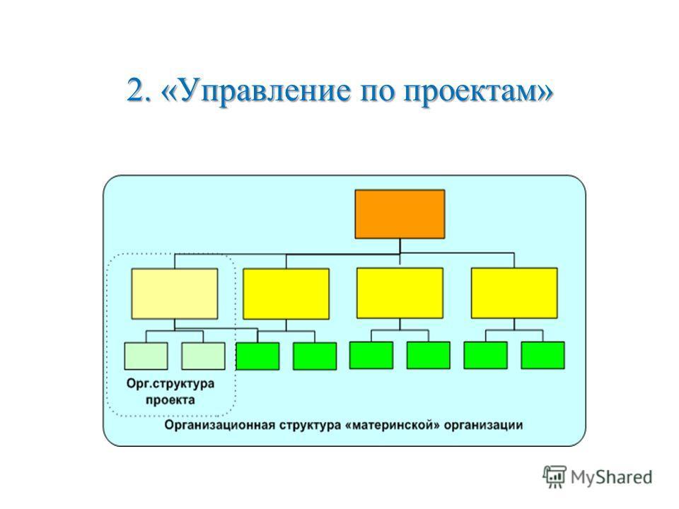 2. «Управление по проектам»