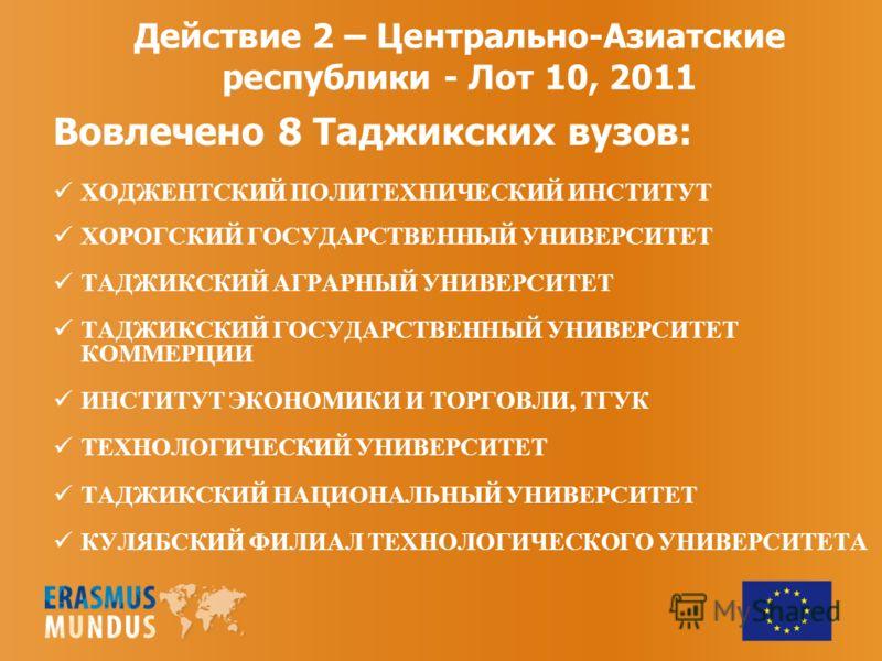 Действие 2 – Центрально-Азиатские республики - Лот 10, 2011 Вовлечено 8 Таджикских вузов: ХОДЖЕНТСКИЙ ПОЛИТЕХНИЧЕСКИЙ ИНСТИТУТ ХОРОГСКИЙ ГОСУДАРСТВЕННЫЙ УНИВЕРСИТЕТ ТАДЖИКСКИЙ АГРАРНЫЙ УНИВЕРСИТЕТ ТАДЖИКСКИЙ ГОСУДАРСТВЕННЫЙ УНИВЕРСИТЕТ КОММЕРЦИИ ИНСТ