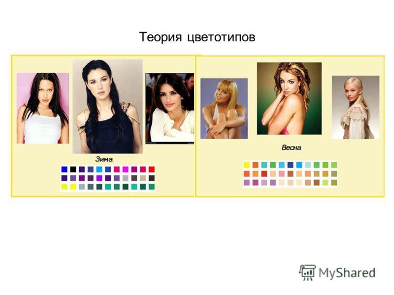 Теория цветотипов